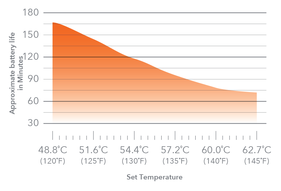 tm15_battery-temperature_chart.png